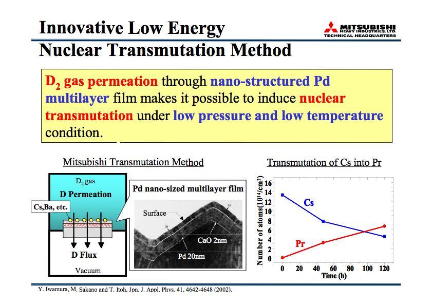 7ab5a72e76b Celani non è stato felice nella scelta del lavoro di Yasuhiro Iwamura della  Mitsubishi per dimostrare l esistenza di trasmutazioni nucleari