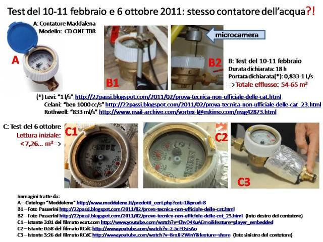 10-11feb_contatore_acqua
