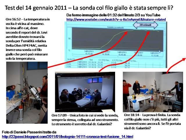 14gen_sonda__filo_giallo