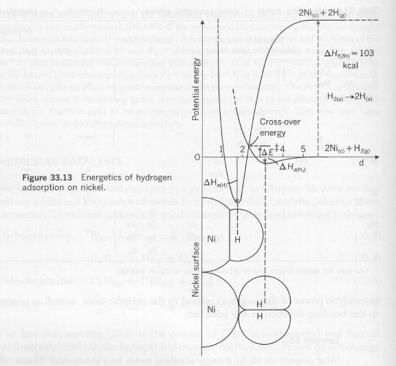 7668a1ca04d Che interesse può avere il sistema NiH dal punto di vista della produzione  di energia se si rinuncia al nucleare