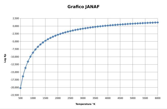 janaf2