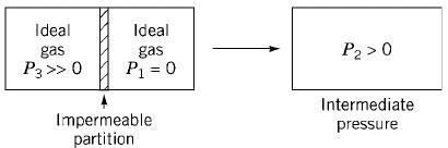 a813f4fc45a ... le due camere il gas fluisce dalla camera a pressione alta verso quello  a pressione bassa. In condizioni isoterme la variazione di energia interna  è ...